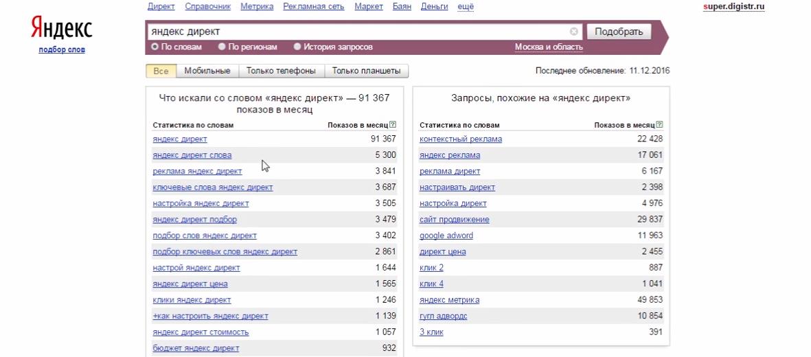 Программа для генерации ключевых слов для яндекс директ реклама телефона окей гугл